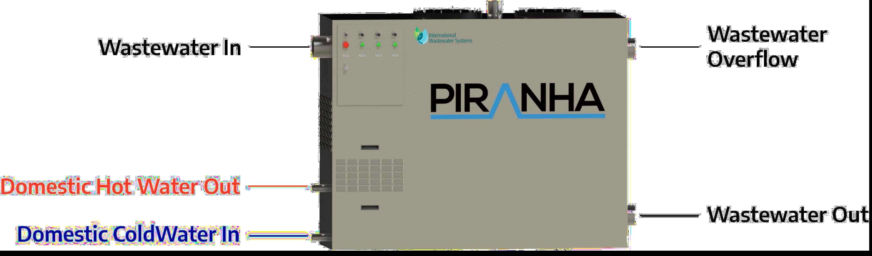 SHARC Energy Systems PIRANHA Diagram
