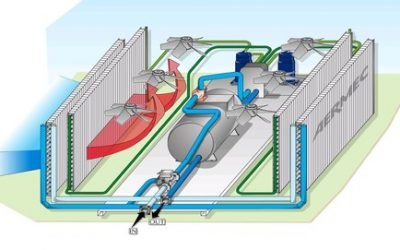 Enhance Building Energy Management with Complex HVAC Controls & Free Cooling