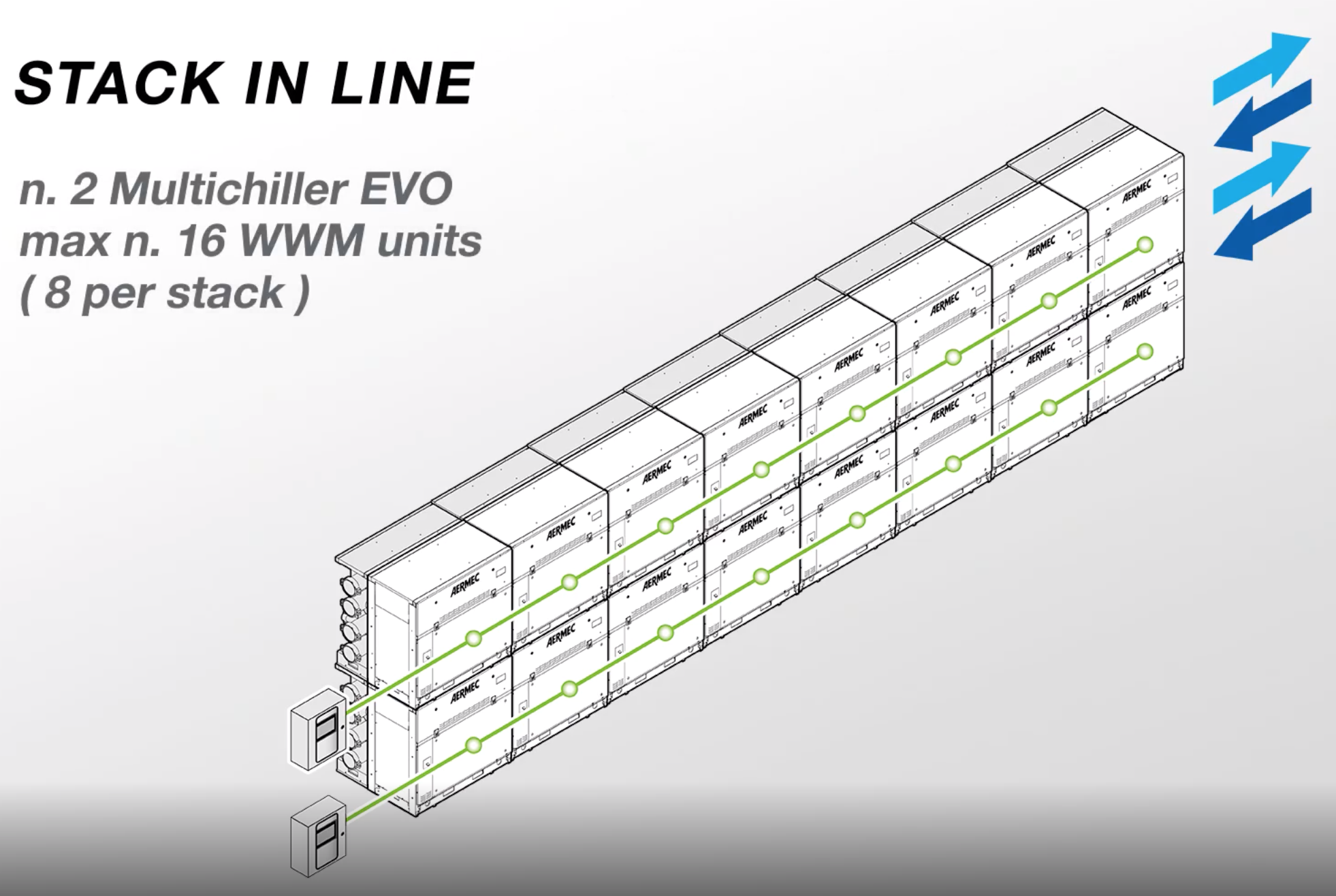 Aermec WWM Modular Chiller - Configuration Stack In Line 2