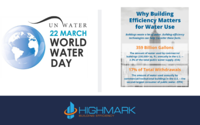 World Water Day 2020: Why Building Efficiency Matters
