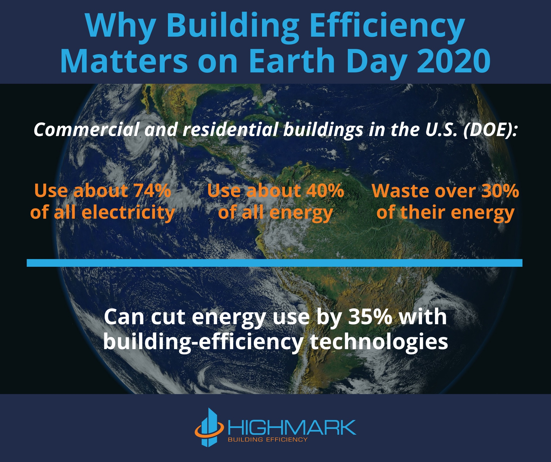 Earth Day 2020 – HIGHMARK | Building Efficiency